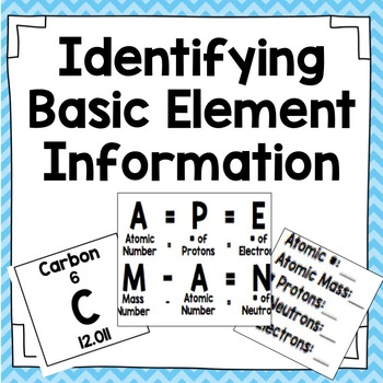 Identifying element information student learning periodic table use this resource formatted for interactive notebooks as a quick and easy reference to urtaz Images