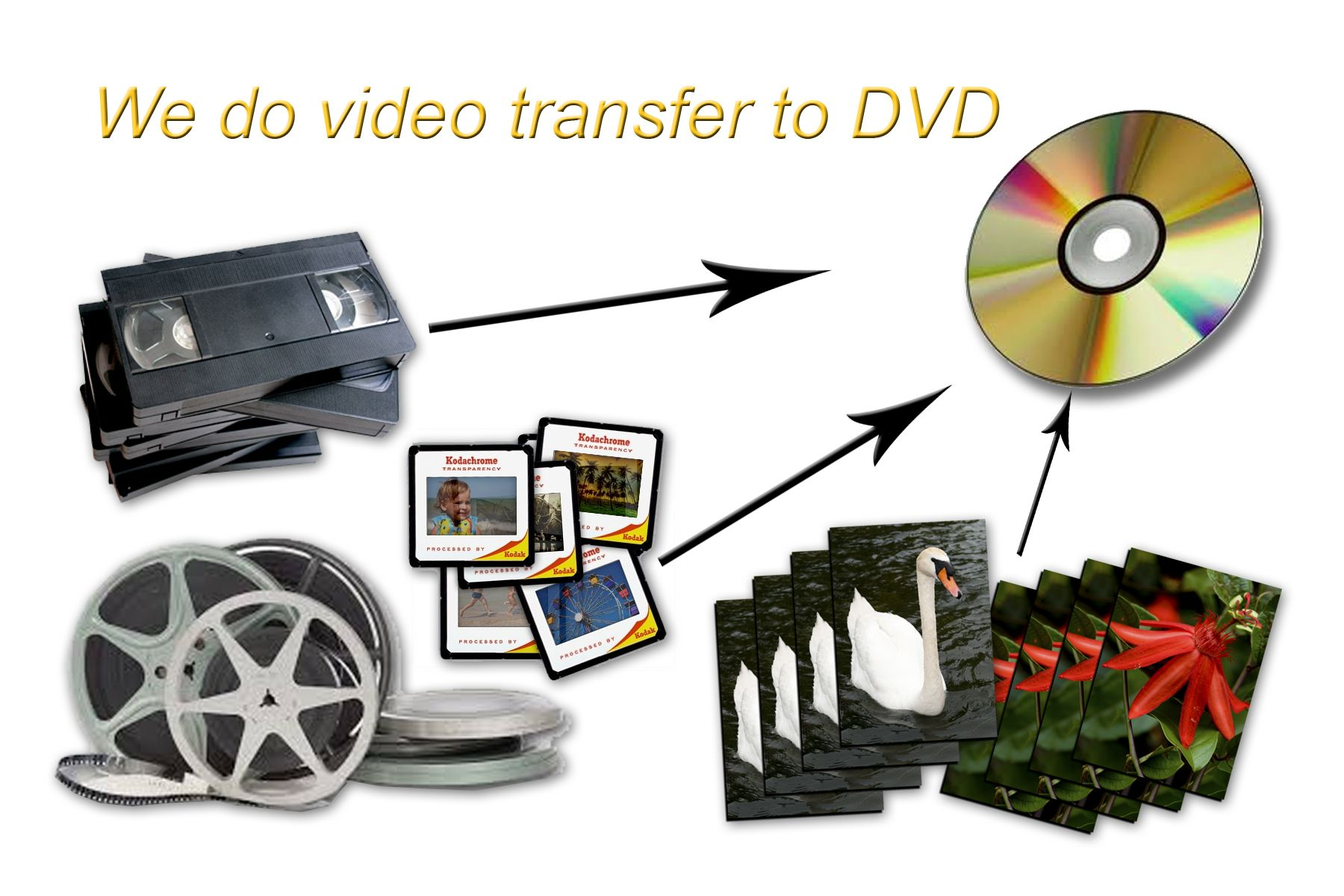 16mm Super 8 And 8mm Film To Dvd Conversion Service Vhs To Dvd Video Transfer Dvd