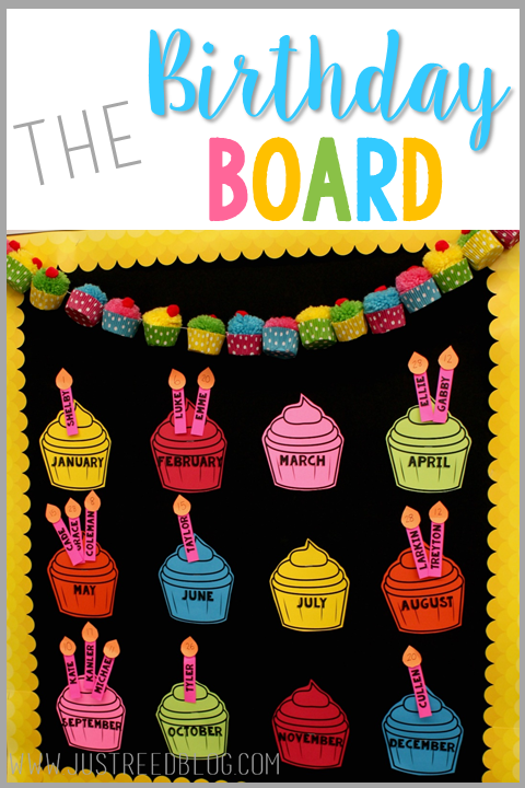 Classroom Decor Birthday Chart For Preschool Learn How To Create This Beautiful Display Your And Grab