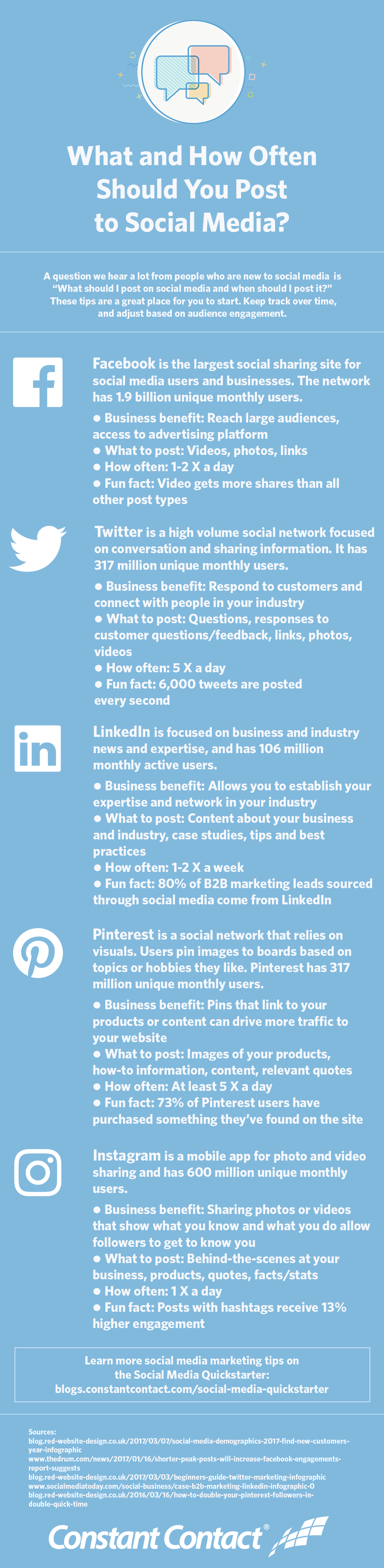 How To Create A Social Media Posting Schedule Constant Contact Blogs Social Media Infographic Social Media Posting Schedule Social Media Calendar