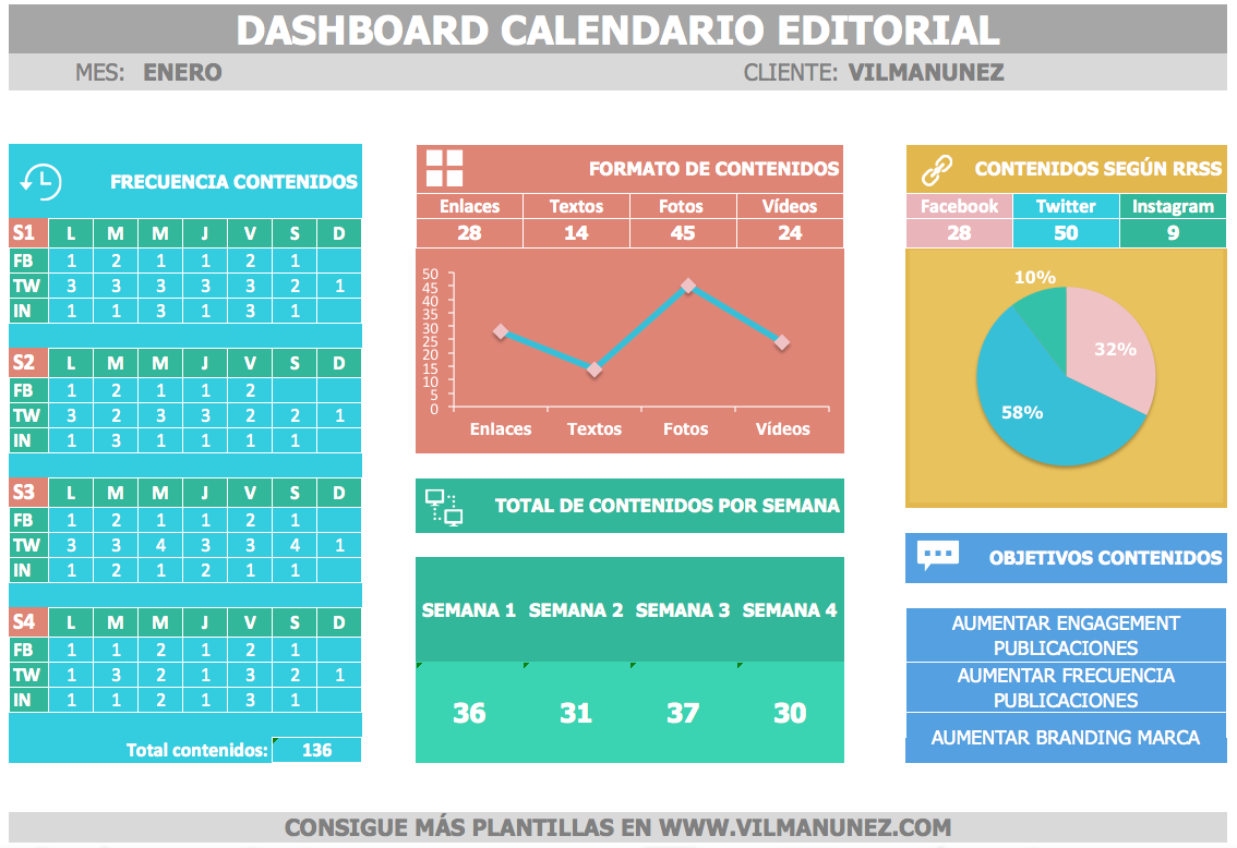 calendario editorial redes sociales | MARKETING | Pinterest ...