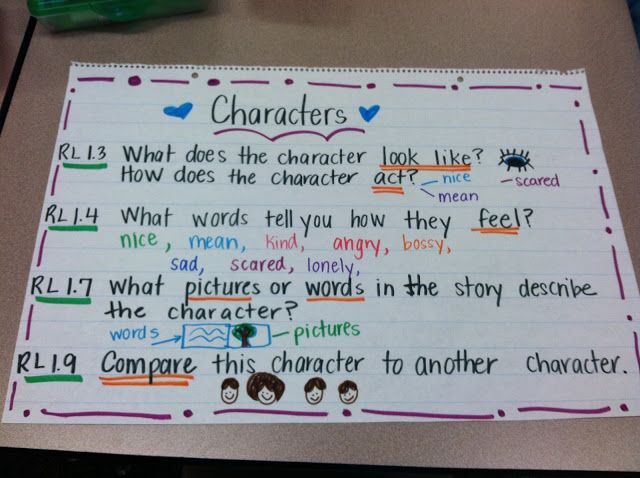 Common Core Characters Anchor Chart First Grade Fabulous