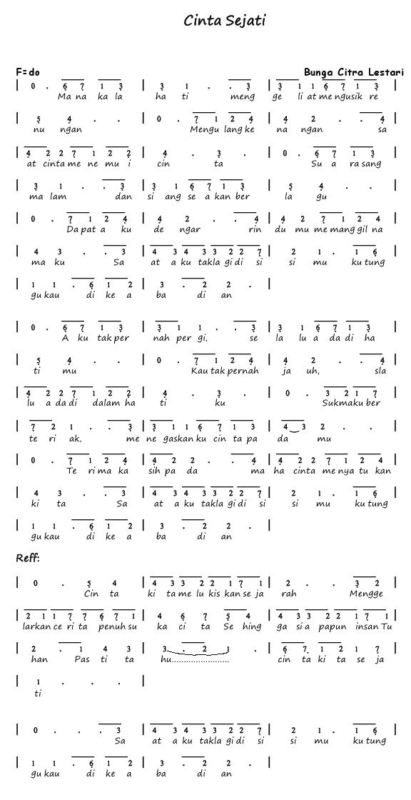 Not Angka Pianika Lagu Cinta Sejati Bunga Citra Lestari In 2020 Piano Music Notes Piano Notes Songs Music Notes