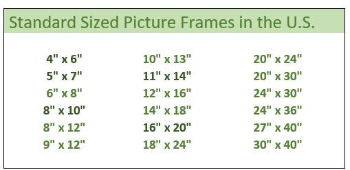 Standard Picture Frame Sizes | Hanging art | Pinterest
