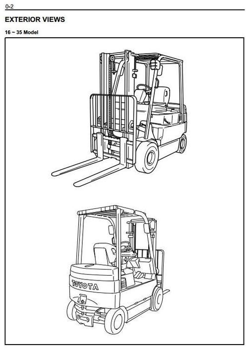 Full System , Toyota 7fbmf16 7fbmf18 7fbmf20 7fbmf25 7fbmf30 7fbmf35  7fbmf40 Electric Forklift Truck Service Repair Workshop Manual.,  Forkliftservicerepair