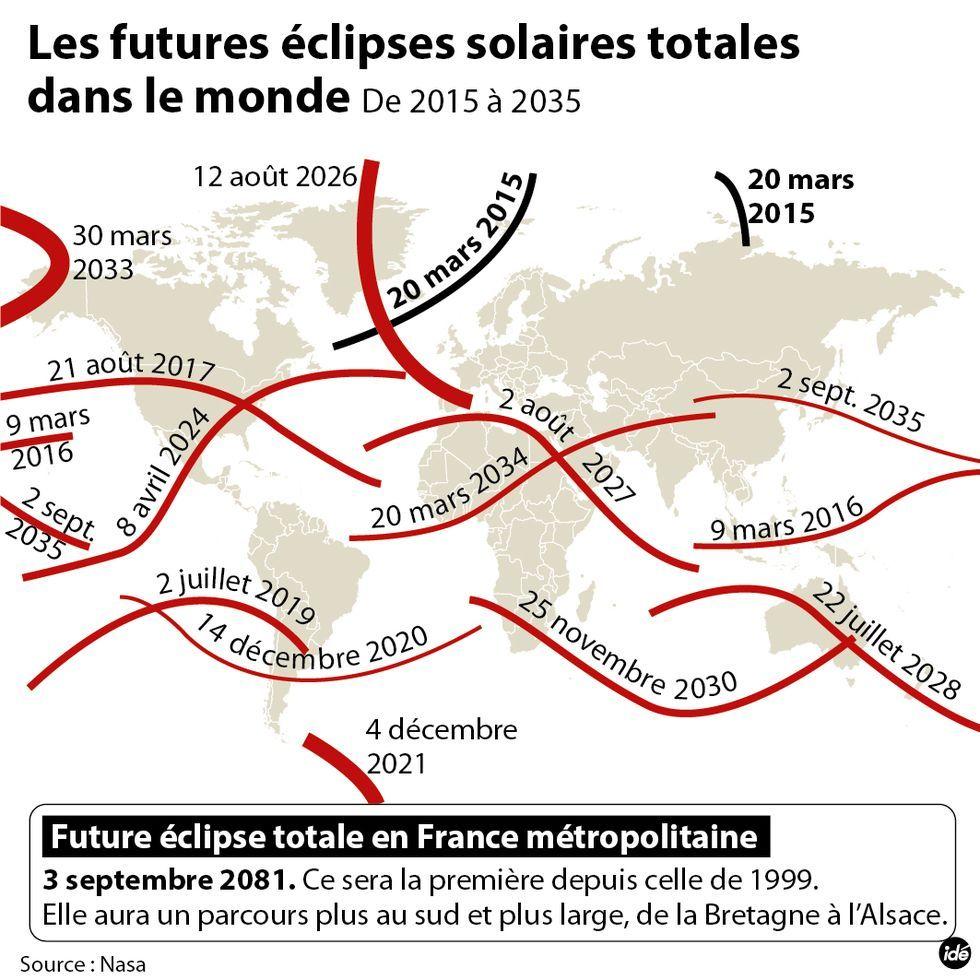 Prochaine éclipse totale en France en 2081 - Libération