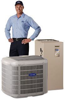 Did You Put Off Getting A New Furnace Why Buying One Before