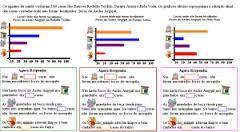 Resultado de imagem para sequencia com dengue e matematica tabelas