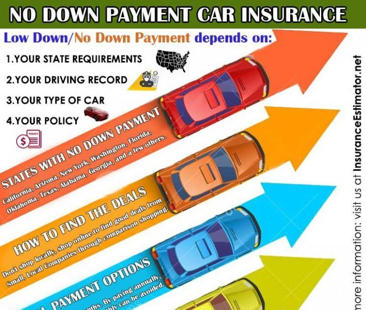 The Cheapest Car Insurance In The Uk Is Just 270 On Average But