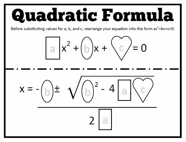 Math = Love: Quadratic Formula Templates | Algebra 2 | Pinterest ...