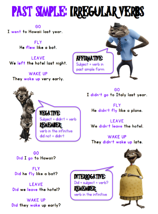 Past Simple Irregular Verbs Poster