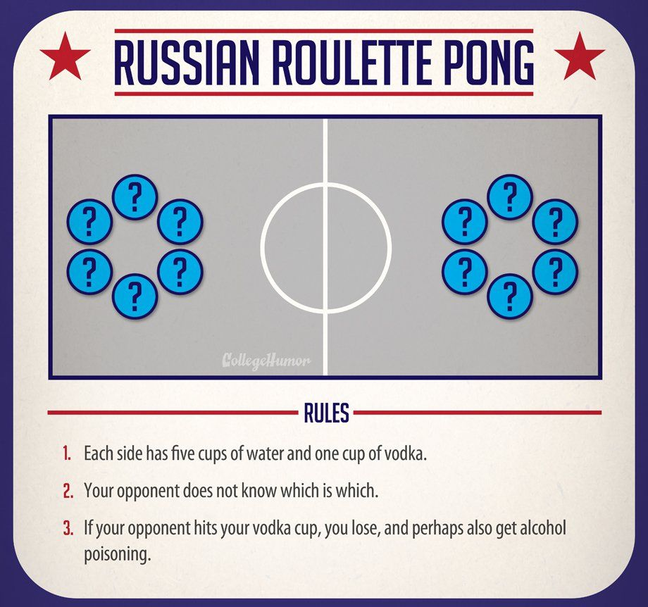Beer pong roulette - Mbn poker dictionary