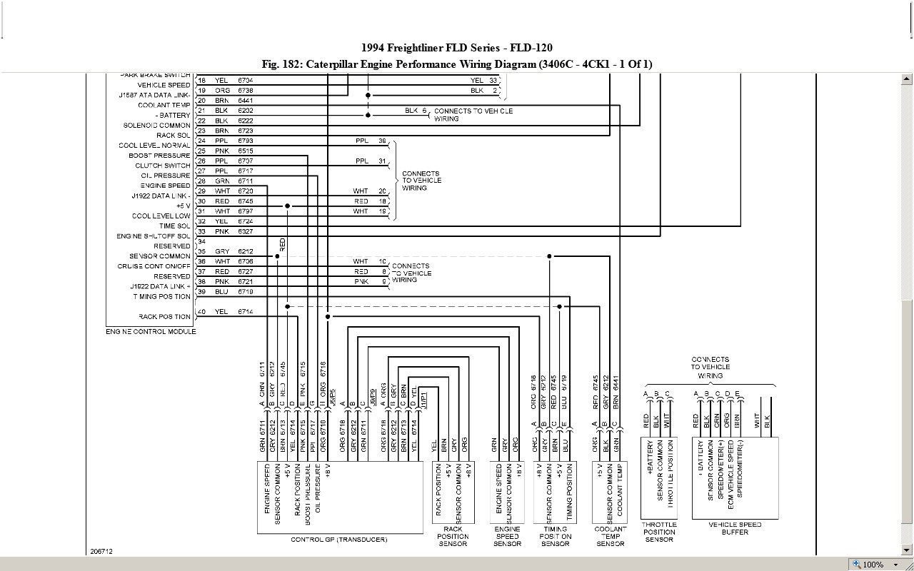 Caterpillar Wiring Diagrams B2network Co And 3406e Diagram Within Caterpillar C15 Ecm Wiring