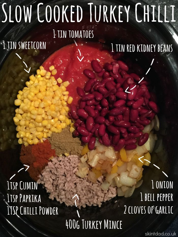 how to make chili with turkey meat