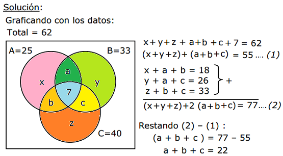 El blog del profe alex diagramas de venn con 3 conjuntos el blog del profe alex diagramas de venn con 3 conjuntos problemas resueltos ccuart Gallery