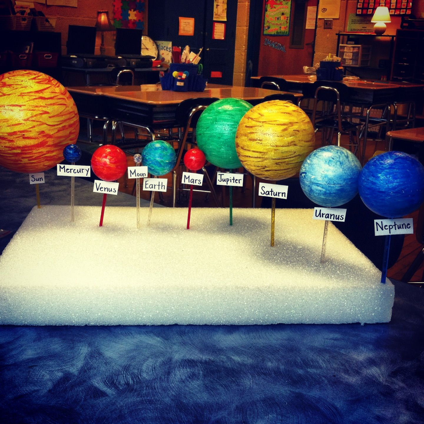 solar system classroom displays - Google Search | galactic quest ...