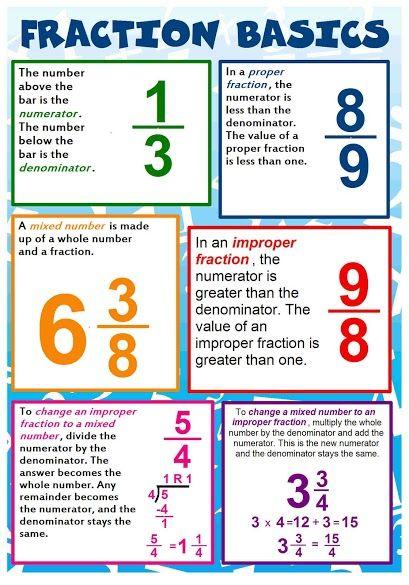 Fractions basics perfecta template variquest perfecta 2400 fractions basics perfecta template pronofoot35fo Images
