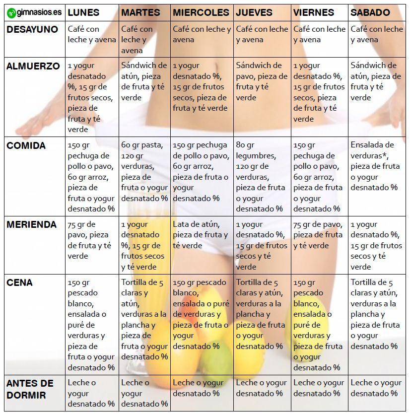 Comida sana yummy dieta dietas pinterest menu - Comida sana y facil para adelgazar ...