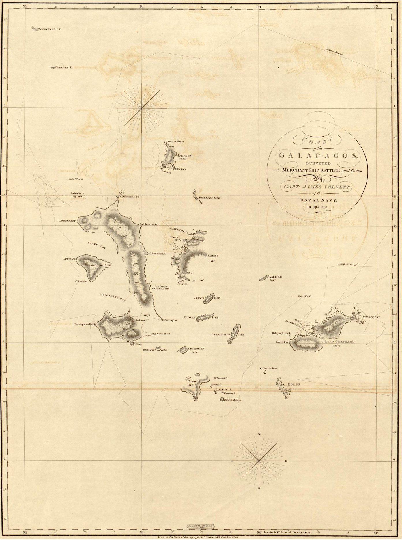 Charles Darwin S Beagle Library Sailing Island Map Outdoor