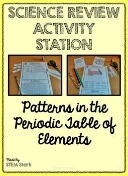 Science review activity patterns on the periodic table of elements science review activity patterns on the periodic table of elements 85c urtaz Images