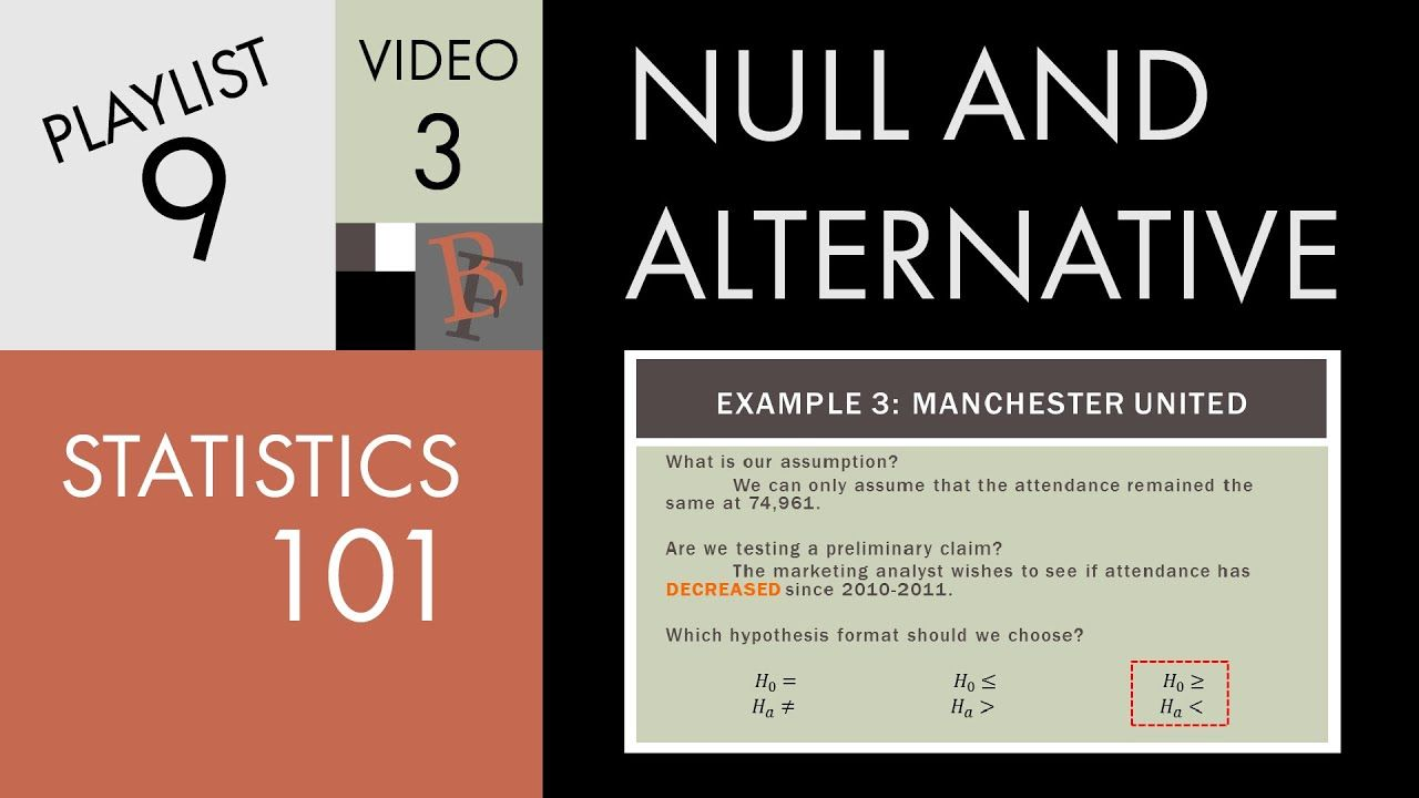Statistics 101 Null And Alternative Hypotheses Example Problems Hypothesis Examples Hypothesis Statistics [ 720 x 1280 Pixel ]