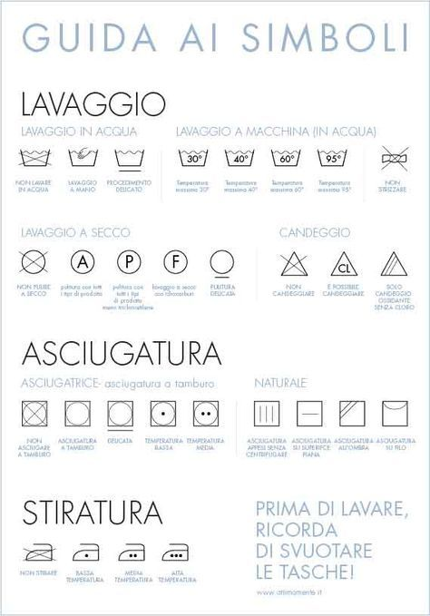 Significato Segni Simboli Lavatrice Laundry Cleaning E Cleaning