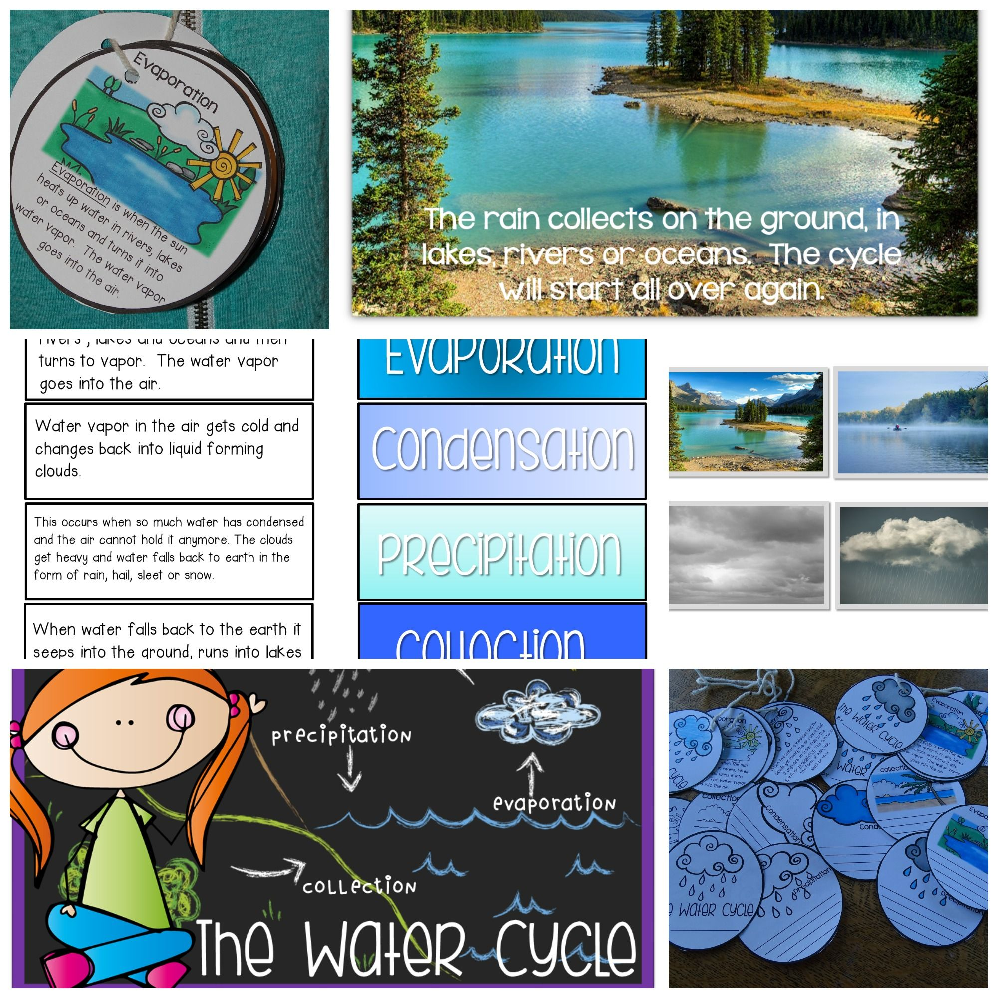 A Water Cycle Lesson And Activity