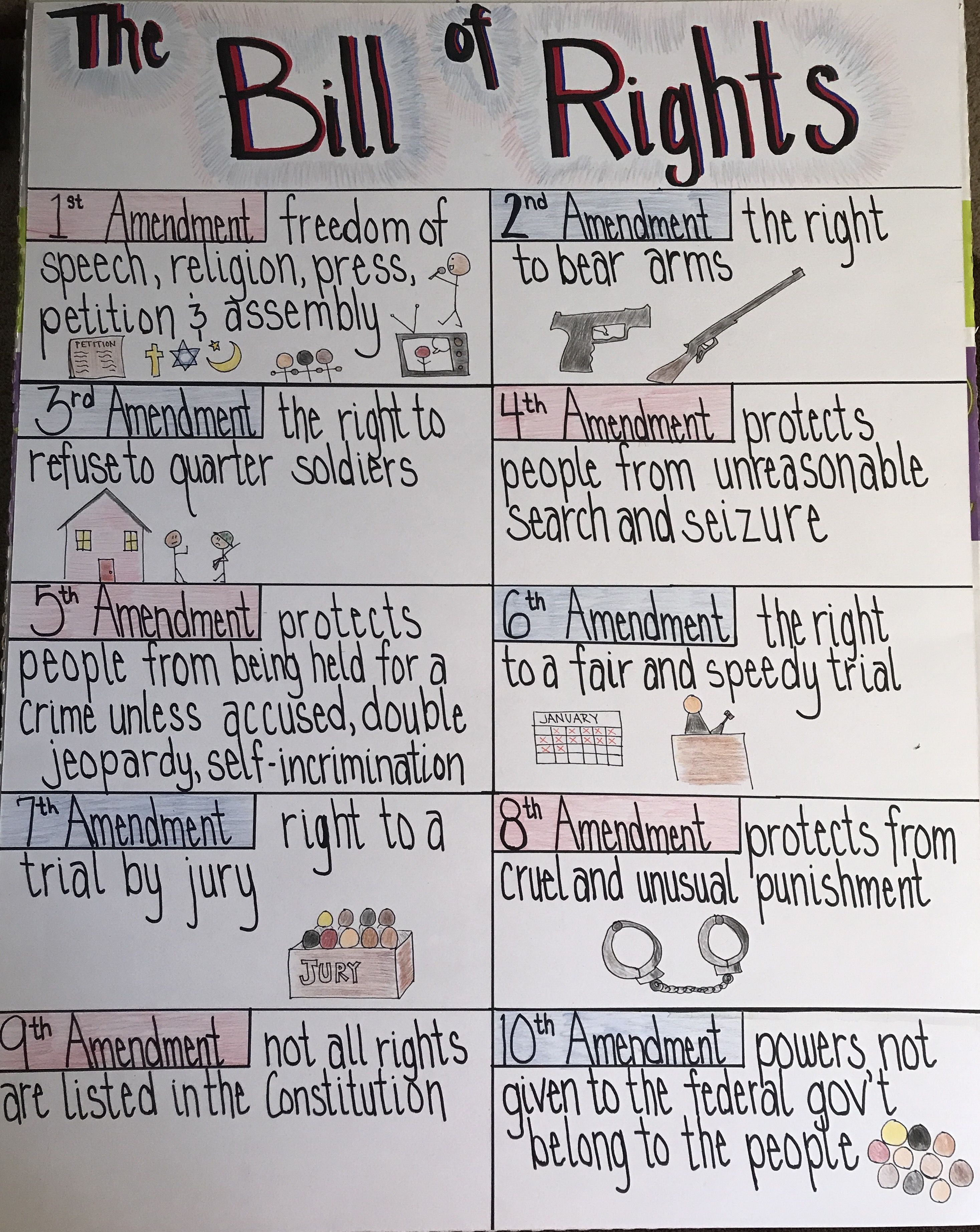 Adding to my anchor chart collection cant wait to see
