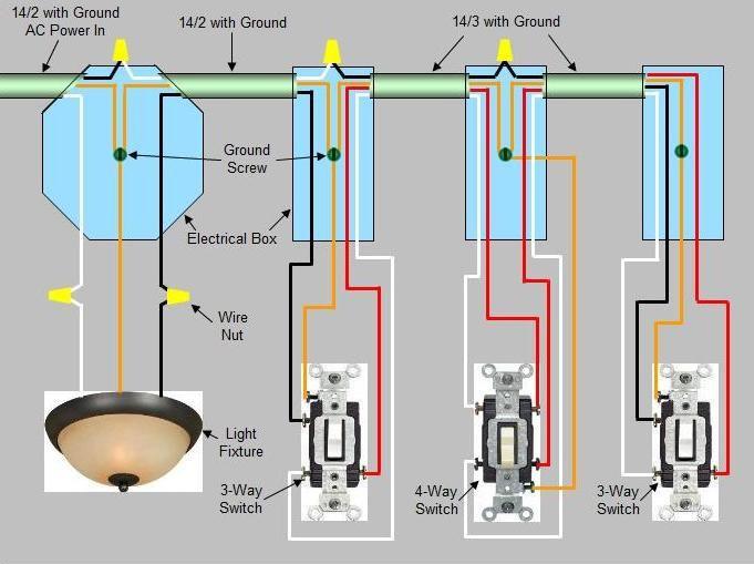 4Way Switch Wiring Diagram    switch, proceeds to a 4way switch, proceeds to a 3way switch
