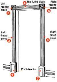 How To Install Doorway Trim Moldings Trim Diy Molding