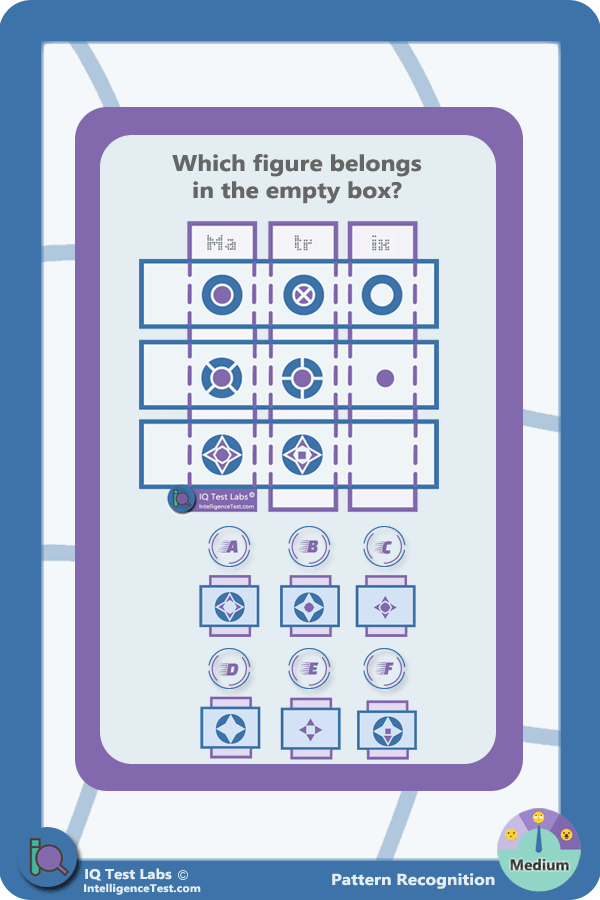 Which Figure Belongs In The Empty Box Patternrecognition