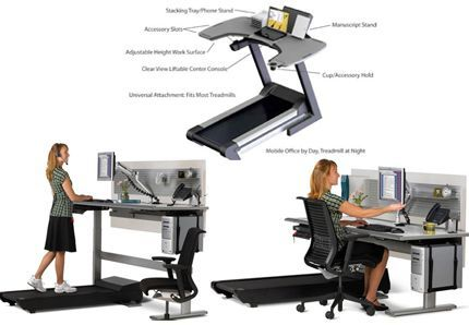 La Sit to Walkstation: Courier International Magazine (France) Features the TrekDesk Treadmill ...