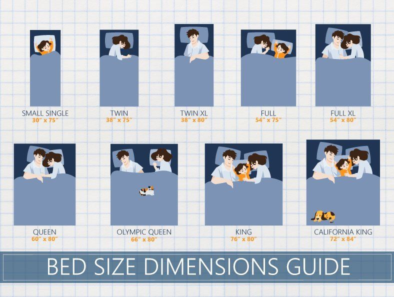 Guide To Different Bed Sizes Coolguides Mattress Size Chart Bed Sizes Mattress Sizes