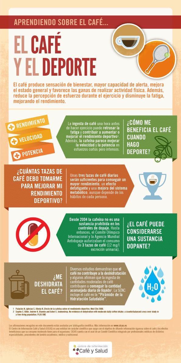 CICAS (Cafe y Salud) on   Malestar estomacal, Estomacal y Olvidarte