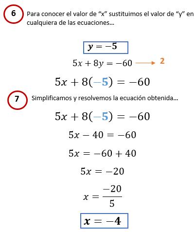 Resolución Sistemas De Ecuaciones Método De Igualación Sistemas De Ecuaciones Ecuaciones Ejercicios Matematicos Secundaria