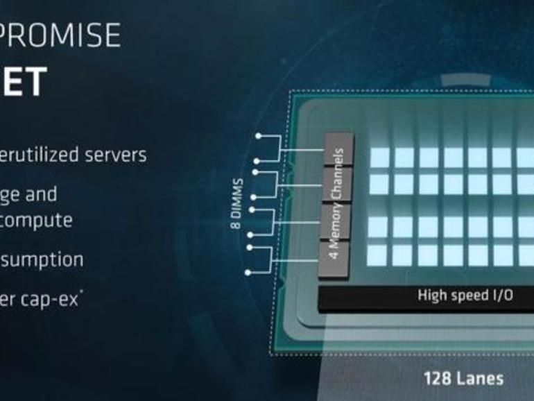 AMD's next wave of 7nm CPUs and GPUs will be manufactured by TSMC