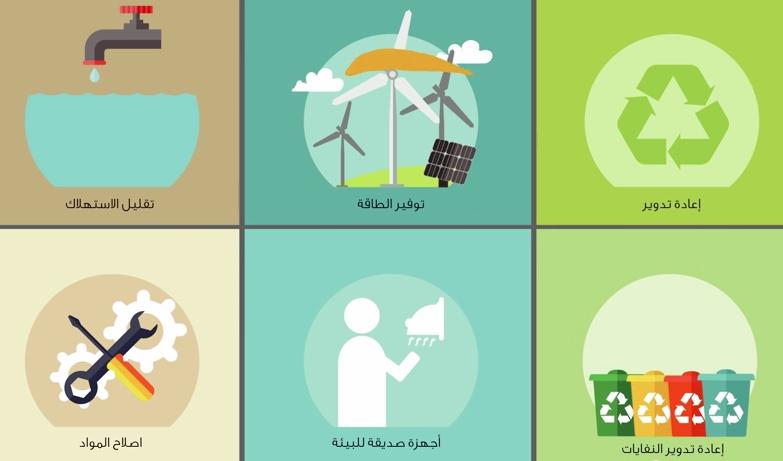انفوجرافيك عربي Learning Websites Learning Family Guy