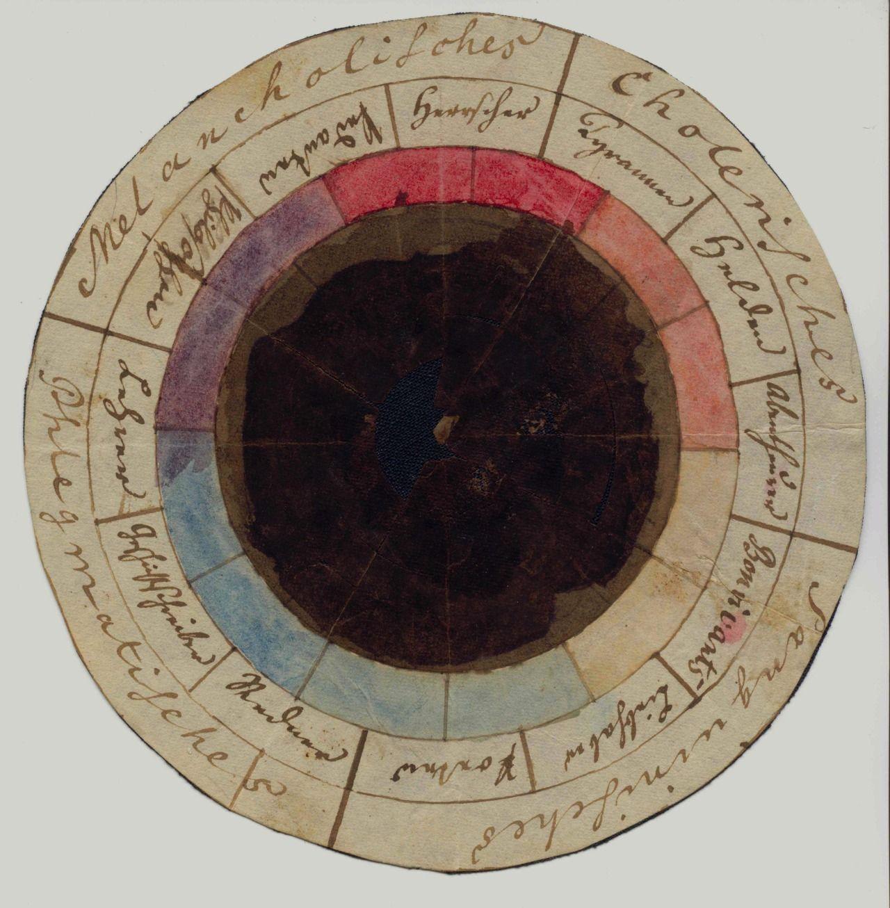 Johann von Goethe Colour Theory 1810   Colour Lover   Muestrario de colores, Color, Acuarela