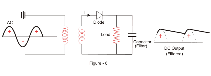 Filtering Of Half Wave Rectifier Circuit Diagram Circuit Diagram