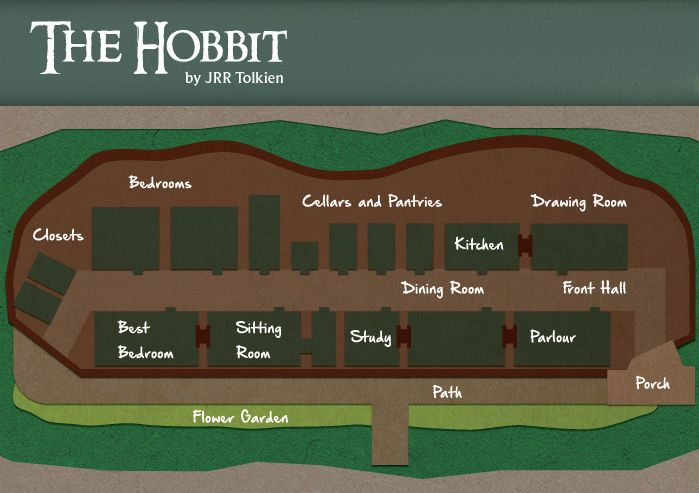 an analysis of the literary classic the hobbit The ''the hobbit'' literary devices chapter of this ''the hobbit'' study guide course is the most efficient way to learn about the literary devices used in the book.