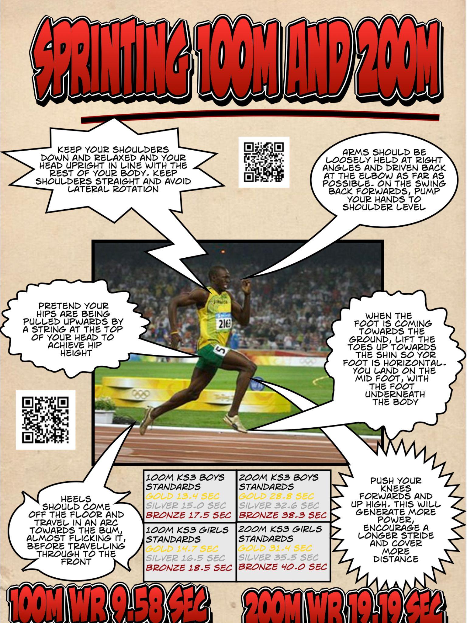 Sprinting Resource