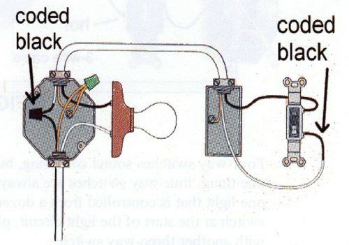 Wiring with switch at end or run house pinterest light wiring with switch at end or run cheapraybanclubmaster