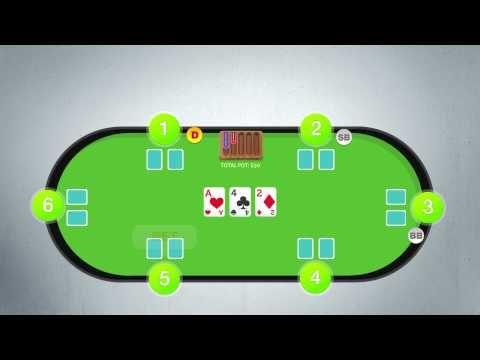 How to play poker basics youtube poker star apk