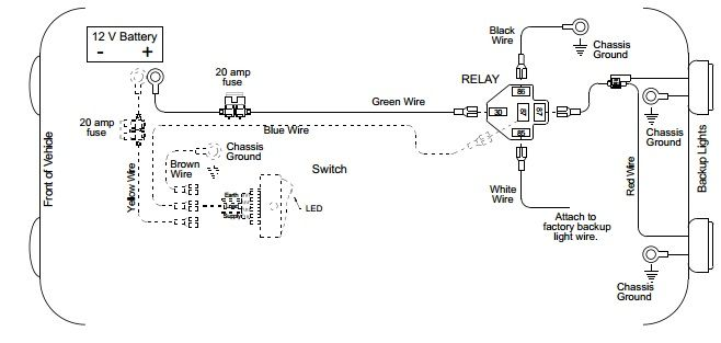 Backup Light Wiring Diagram | Auto Info | Jeep accessories, Truck accessories, Jeep xj mods