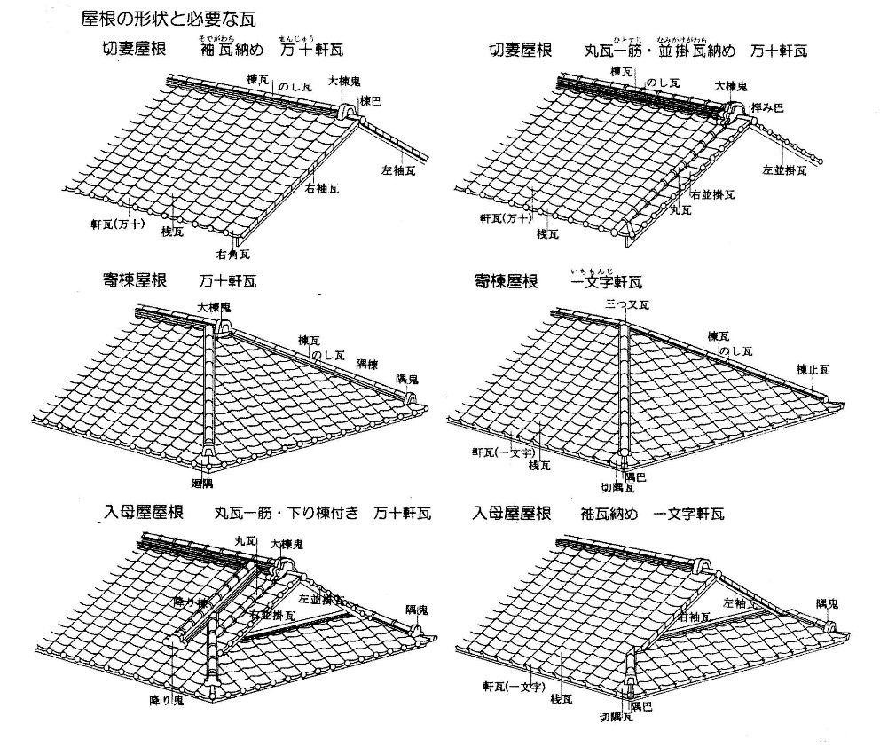 日本家屋構造 の紹介 建築をめぐる話 つくることの原点を