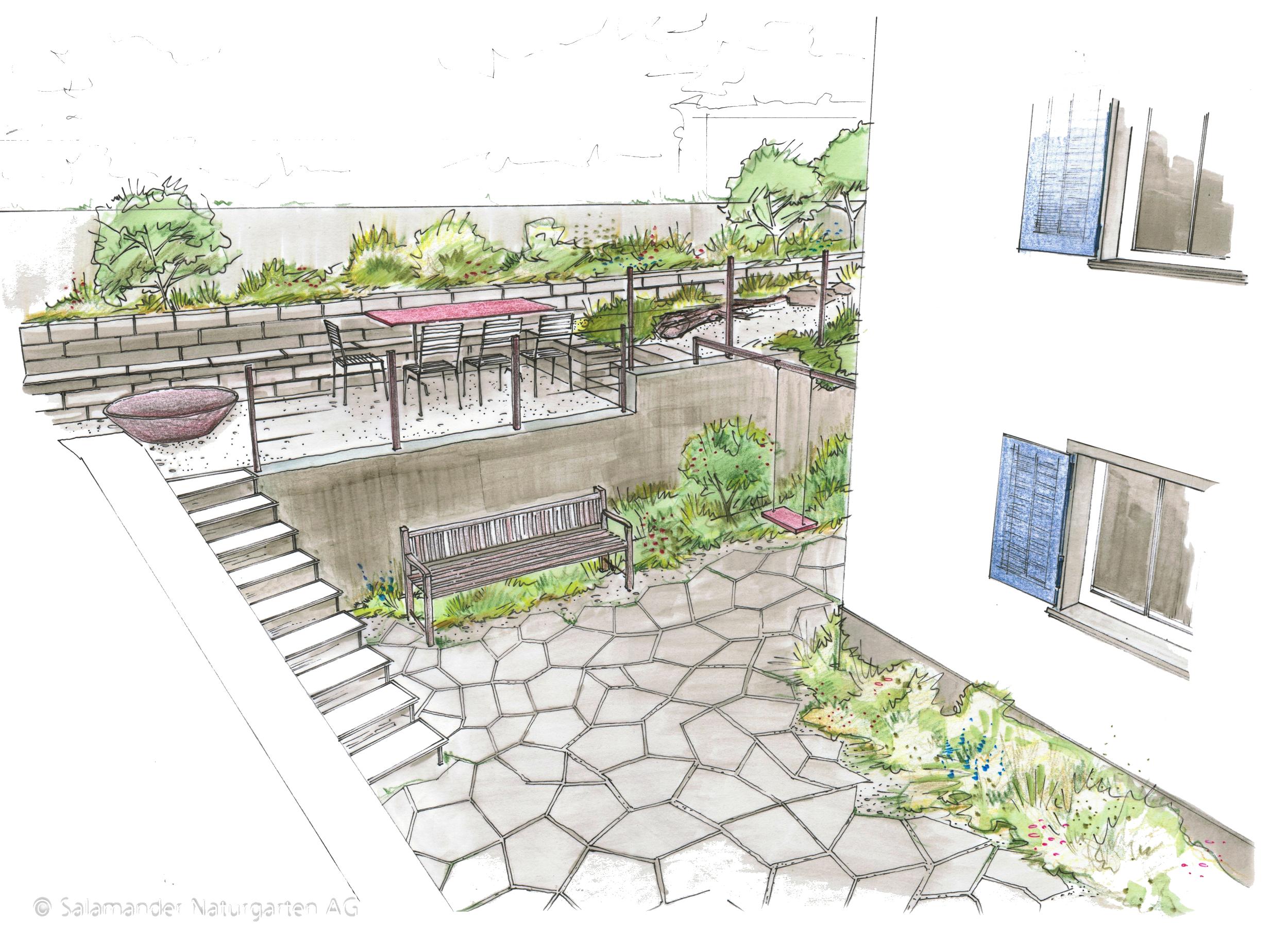 Entwurf Garten Umschwung Mit Natursteinpflaster Treppe Terrasse Und Tockenmauer Dazwischen Pflanzbeete Mit Staude Naturgarten Gartengestaltung Trockenmauer