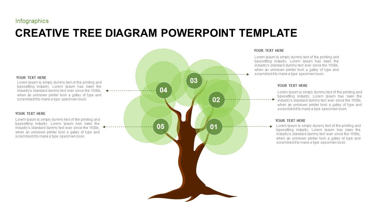 Creative Tree Diagram Template For Powerpoint Presentation In 2020