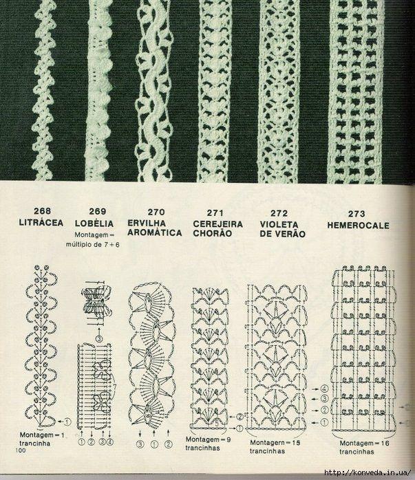 бретели (603x698, 320Kb) | CrochetHolic - HilariaFina | Pinterest ...