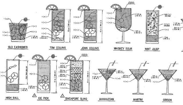 Cocktail blueprint showcases drink recipes as construction plans on friday we shared an infographic style drink guide with you now were back to highlight an old school blueprint you can use to build your favorite mixed malvernweather Gallery