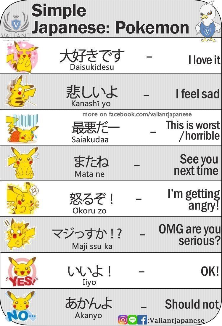 Japanese Japanese Learnjapanese Learning Studyjapanese